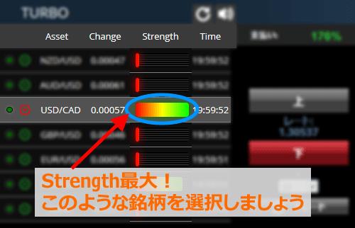 シグナルのStrengthの値が大きい銘柄で取引しよう!