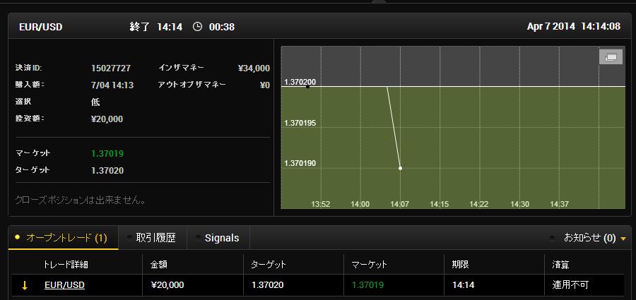 取引中のポジションがチャートの下に大きく表示されています