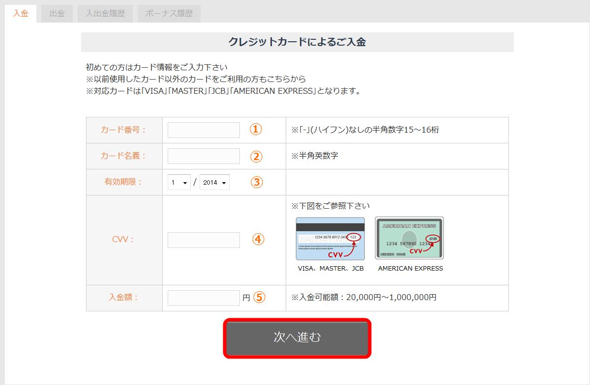 EX-option(EXオプション)の入金必要情報入力方法