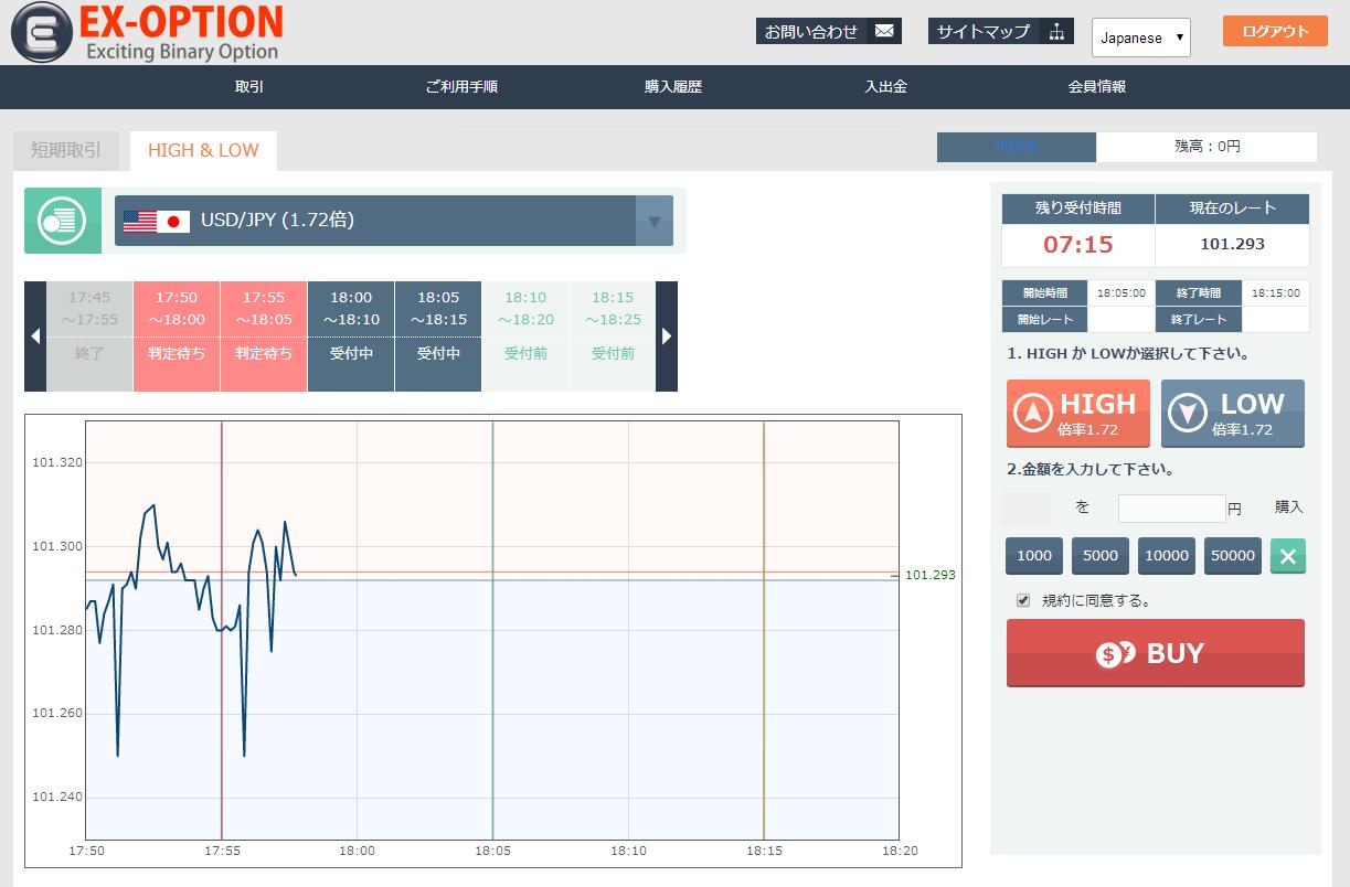 EX-option(EXオプション)取引画面