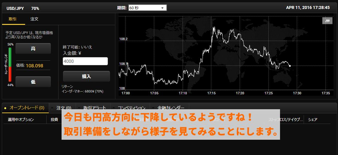 今日も円高方向に下降している様子