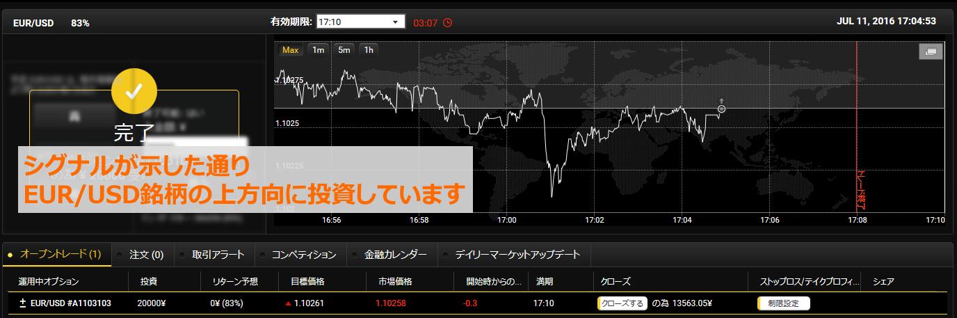 シグナルの信頼性が高かったので、その表示に従ってEUR/USD取引を進めていきたいと思います
