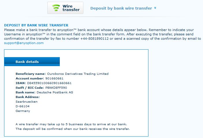 エニーオプションの銀行送金による入金申請