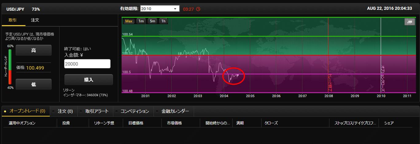 画像中の赤丸にその他3.の攻略ルールを適用します