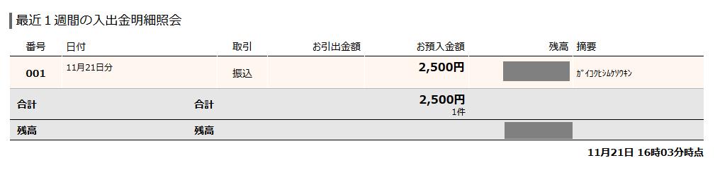 Yバイナリーから指定した銀行口座に着金(5営業日経過後)