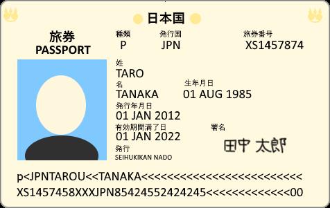 ザ・オプションの本人確認書類(パスポートの場合)