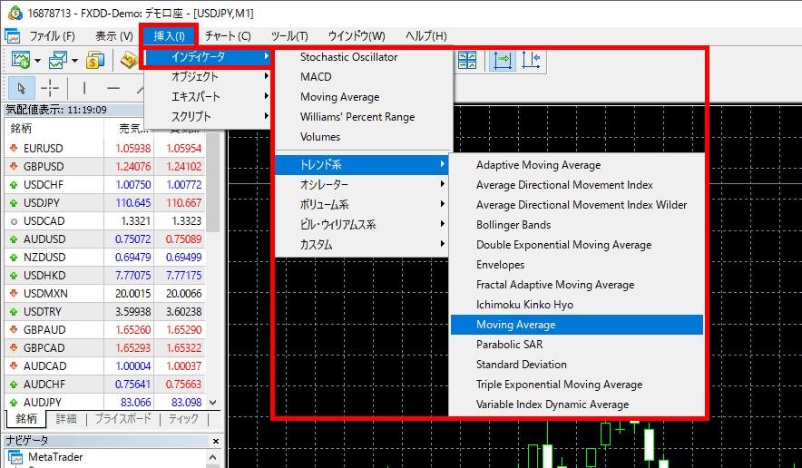 MT4(MT5)の上部メニューから表示するテクニカル指標(インディケーター)を選択する