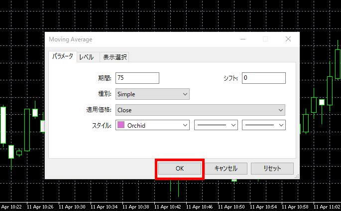 MT4(MT5)のインディケーター表示設定。