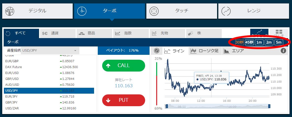 オプションビットリニューアル後のターボ取引画面