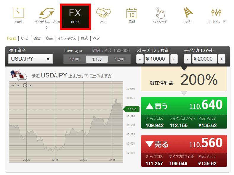 ファイブスターズオプションのBOFX取引画面